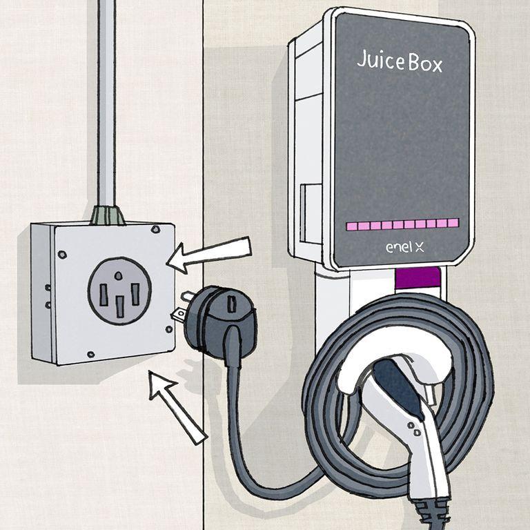 طريقة تجهيز جراج خاص لاستقبال سيارة كهربائية