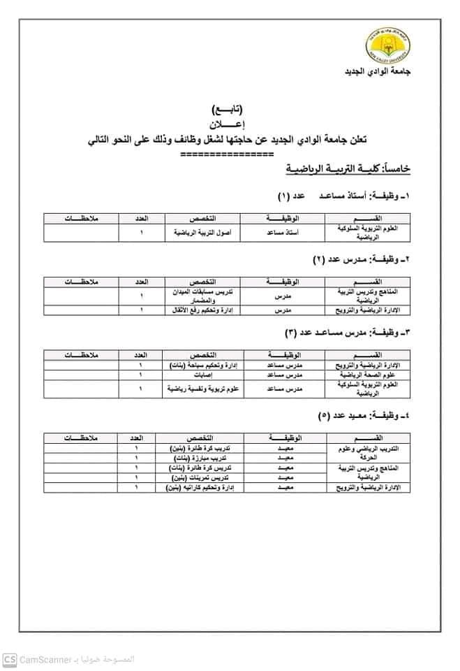 عاجل   جامعة الوادي الجديد تعلن عن وظائف شاغرة لأعضاء هيئة تدريس ومعاونيهم 5