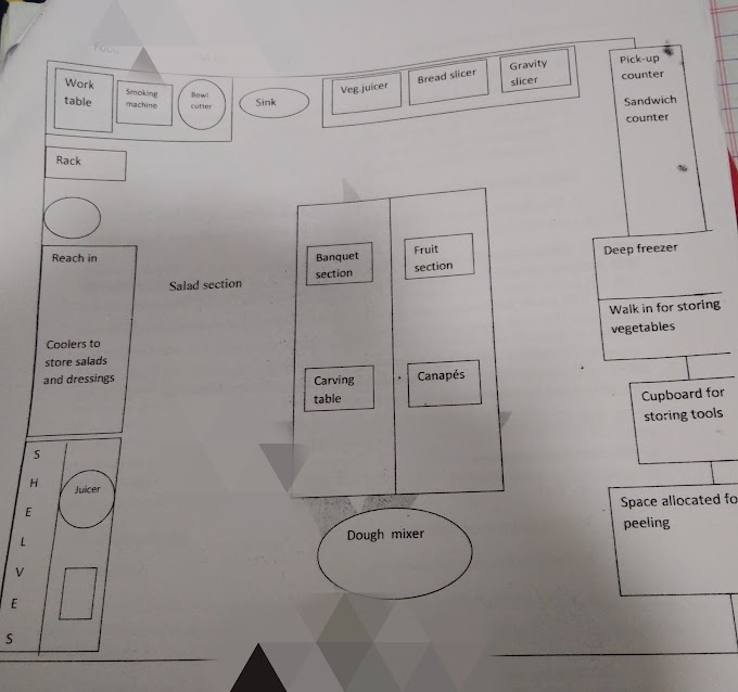 Layout of Larder Section