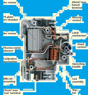 Internal components of MCB