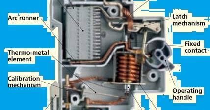 Mcb miniature circuit breaker operation basic cheapraybanclubmaster Gallery
