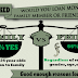 Would You Loan Money to a Family member or Friend in need? #infographic