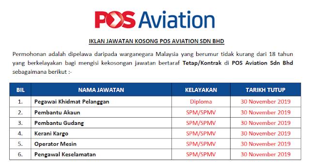 pos aviation 2019 jawatan