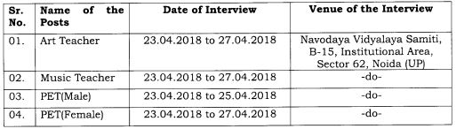 image : NVS TGT Misc. Interview Schedule 2018 @ TeachMatters