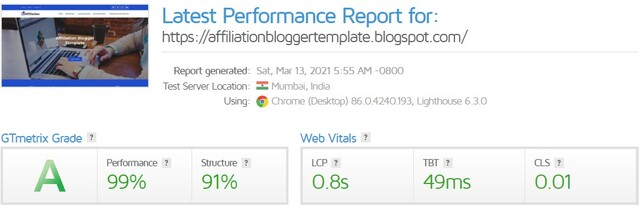 GT Metrix Score of Affiliation Blogger Template By PBT