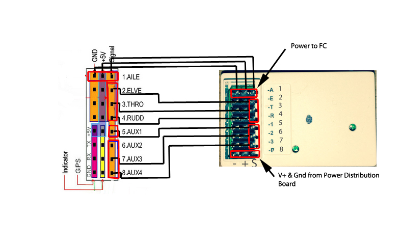 Atc Wiring Diagram Ups Control Cables  Wiring Diagram