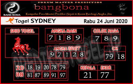 Prediksi Sydney Bang Bona Rabu 24 Juni 2020