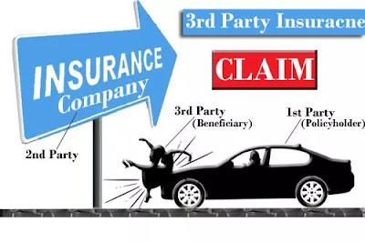 Third party insurance kya hota hai