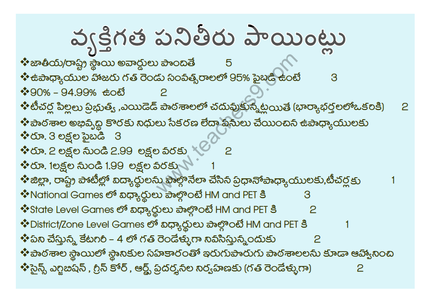 A.P Teachers transfers entitlement points in telugu4