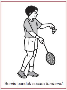 Macam-Macam Servis Permainan Bulu Tangkis (Badminton) Disertai Gambar