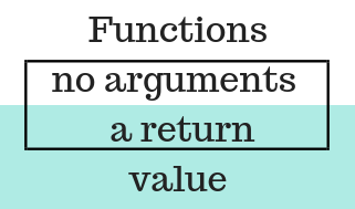 Functions with no arguments and a return value