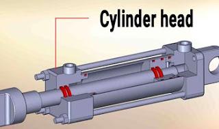 Hydraulic cylinder head