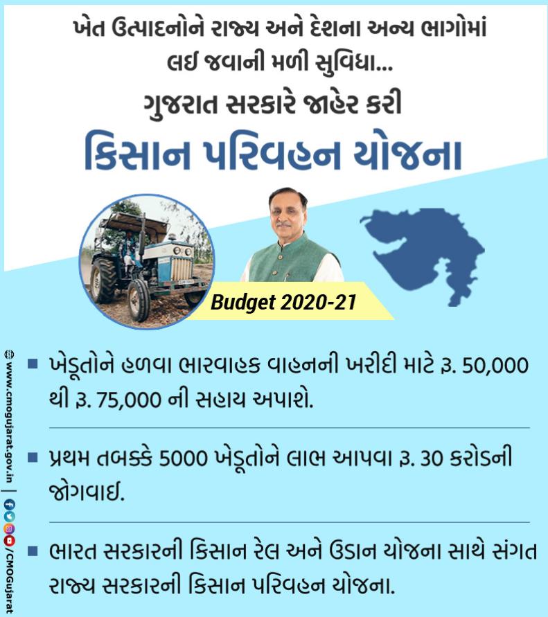 Kishan Parivahan Yojana Gujarat 2021-22