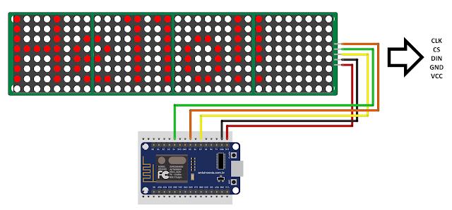 Circuito ESP8266 NodeMCU com Módulo Max7219