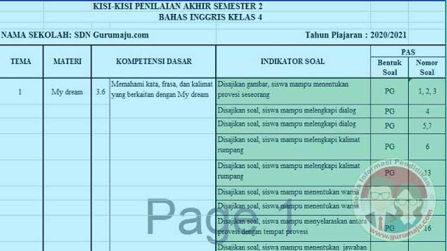 KISI-KISI SOAL UAS/PAS BAHASA INGGRIS KELAS 4 SD SEMESTER 2