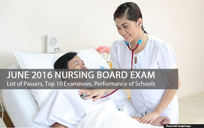 June 2016 Nursing NLE List of Passers and Results