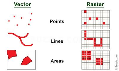 Susunan-gambar-vektor-dan-bitmap