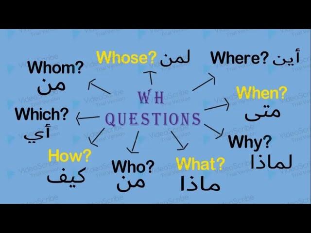 أدوات الاستفهام (Wh Questions) في اللغة الإنجليزية