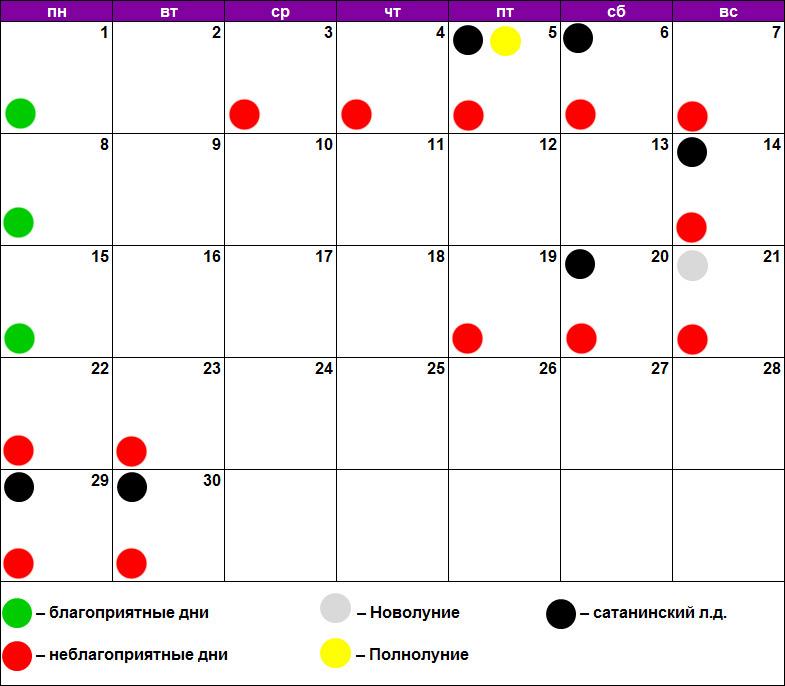 Лунный календарь похудения и диет июнь 2020