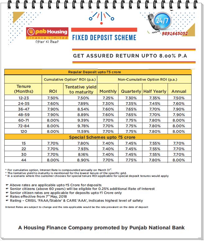 Pnb fd rates: fixed deposit interest rate calculator 2018.