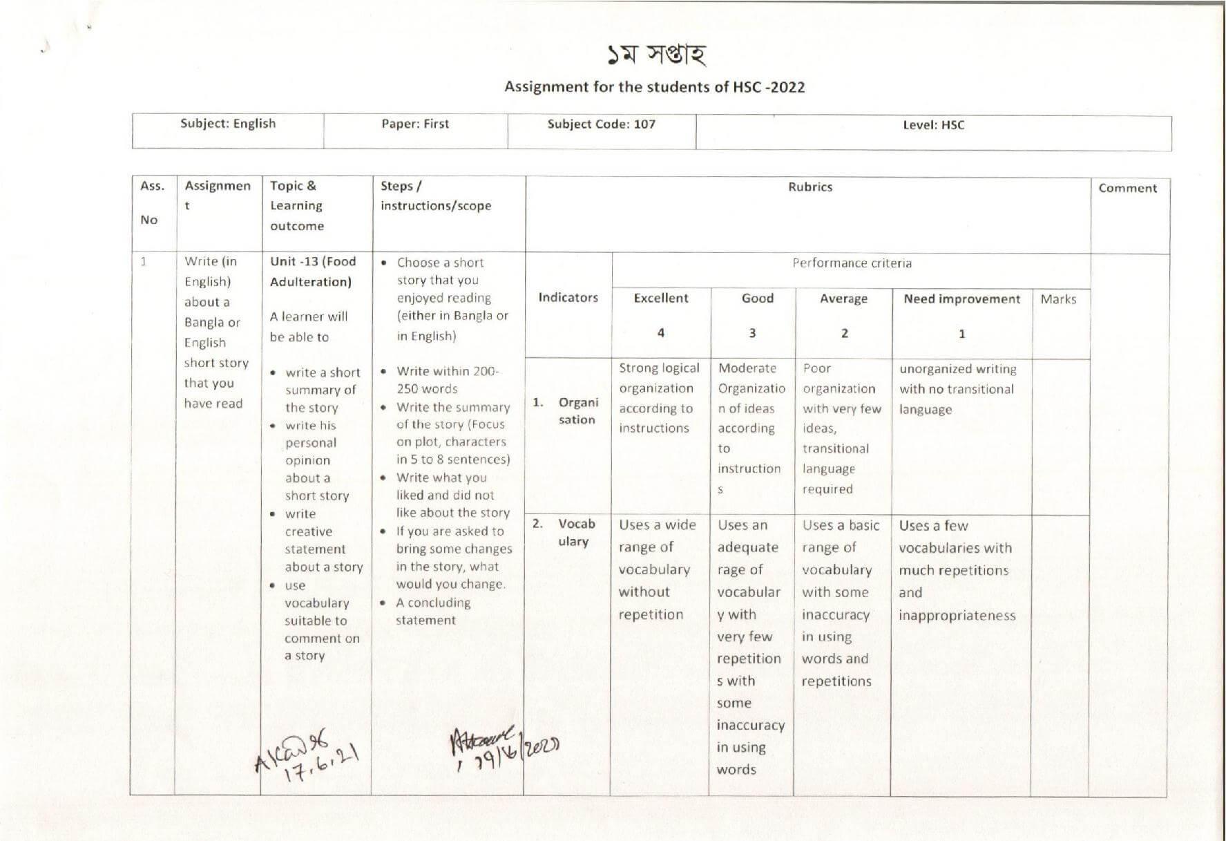 2022 HSC Assignment English