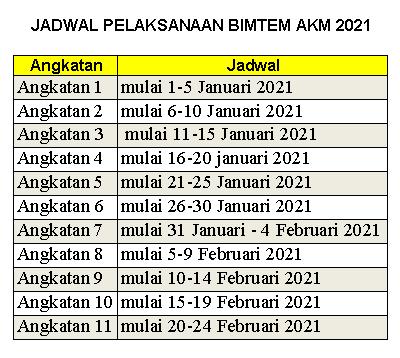 JADWAL PELAKSANAAN BIMTEK AKM 2021
