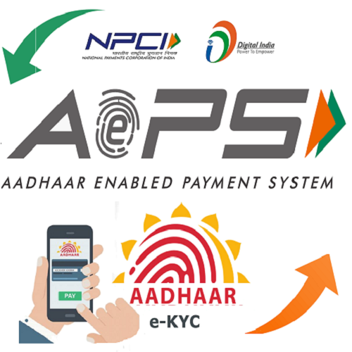 AEPS Transaction Limit Per Day ll How to Download AEPS Transaction Limit per day and per month