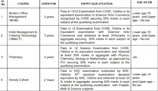 Orissa Polytechnic Entrance test Online  application 2017