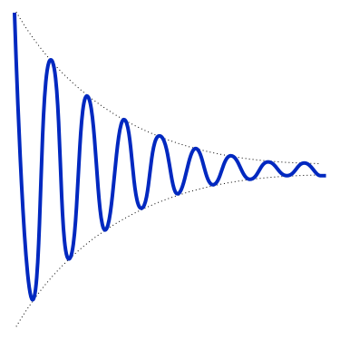 Wave and Optics Question and Answer