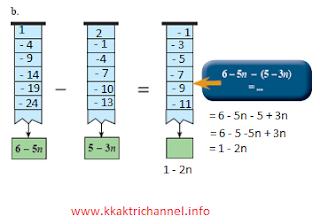 gambar 2 Ayo Berlatih 3.2 Ajabar Matematika kelas 7 halaman 214-216