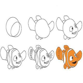 Cara Menggambar Ikan Untuk Pemula. Cocok Untuk Anak-Anak