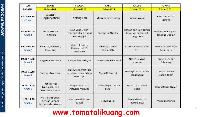 jadwal program belajar dari rumah bdr tvri tanggal 18 19 20 21 22 januari 2021 tomatalikuang.com