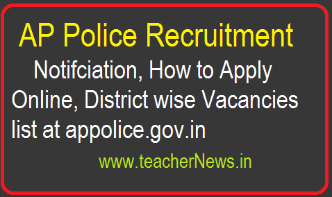 AP Police Recruitment Notification 2018 – Apply Online For 2803 Posts @ appolice.gov.in