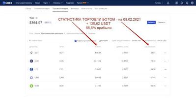 """Торговый фьючерсный бот для биржи OKEx """"Умный Докупщик"""" - обзор, установка и настройка бота"""