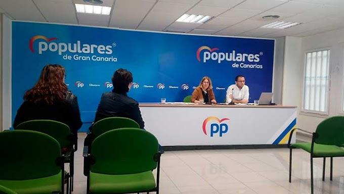 Enmienda a la totalidad  a los Presupuestos municipales de Las Palmas de Gran Canaria