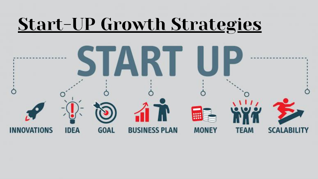Startup Growth Strategies In 2021.