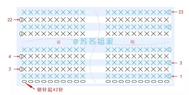 Схема вязания дна сумочки (работа начинается с вязания цепочки из 42 воздушных петель)