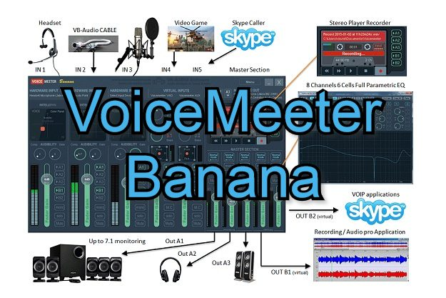 "Voicemeeter Banana - Ένα ""επαγγελματικό"" πρόγραμμα μίξης ήχου και ρύθμισης των πηγών ήχου για Windows"