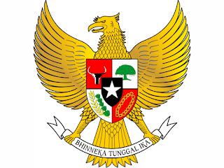 Contoh Perbuatan Yang Mencerminkan Sila Ketiga ( Persatuan Indonesia )