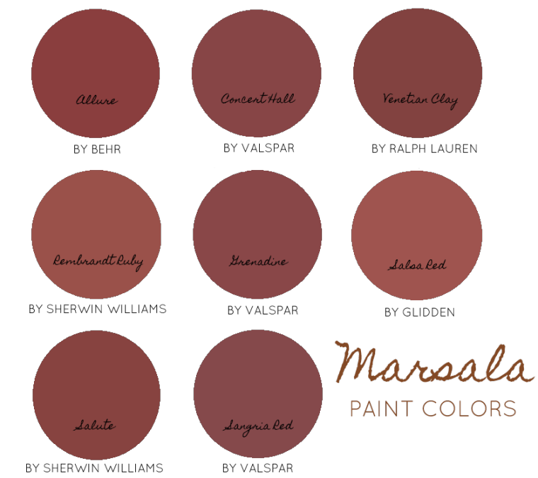 Paint Color Marsala Home Decorating