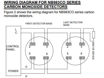 CO2 GAS Detector NB984 CO24 for sale wizmart IBC warranty حساس أكسيد الكربون للبيع بالضمان