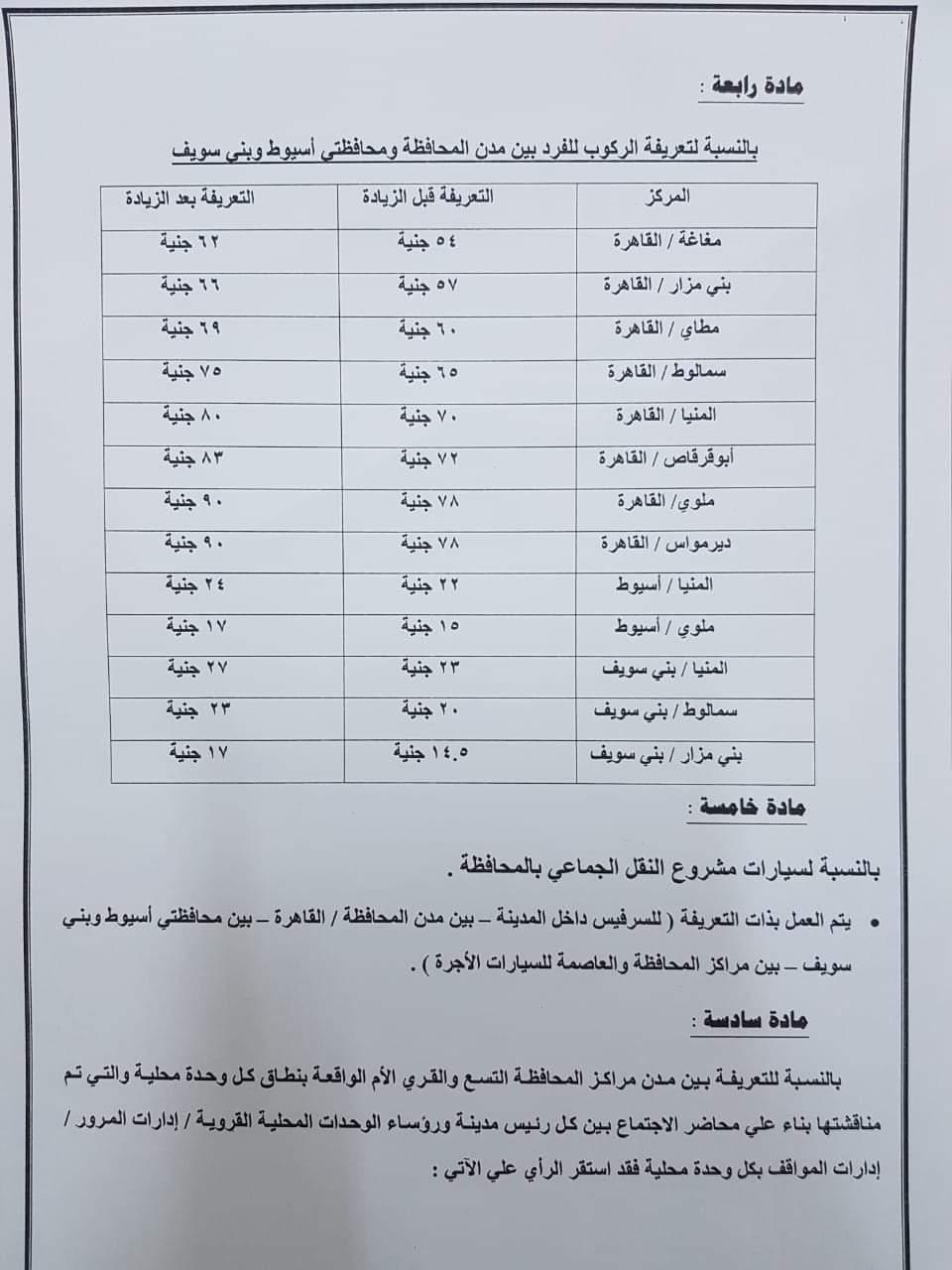 ننشر التعريفه الجديده للمواصلات داخل وبين المدن المصرية بعد زياده اسعار الوقود بجميع المحافظات FB_IMG_1562328813264