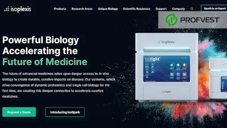 IsoPlexis Corporation IPO: перспективы и возможность заработка