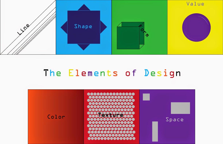 Skyline High School Graphic Design 2 Final Part 1