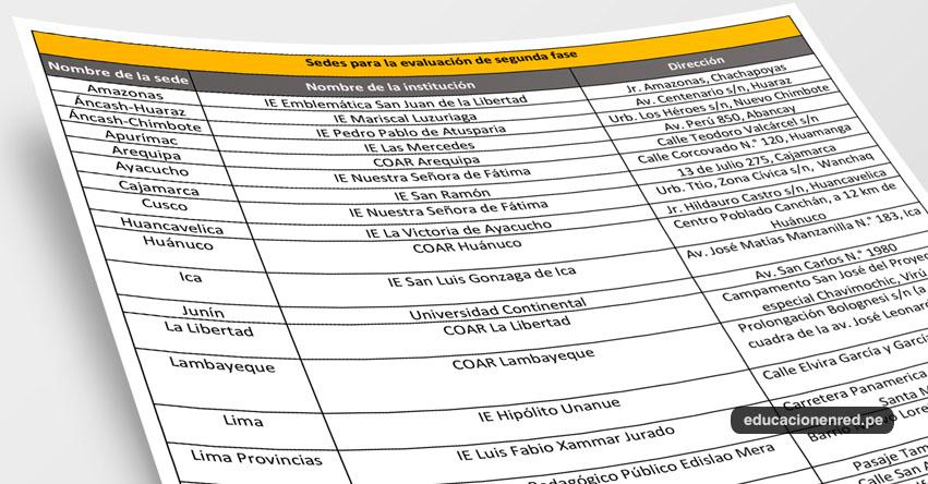 COAR: Sedes para la evaluación de Segunda Fase (20 - 25 Febrero) Colegios de Alto Rendimiento - MINEDU - www.minedu.gob.pe