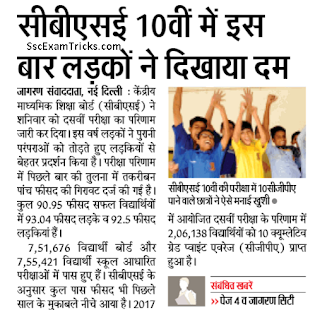 cbse 10th result news