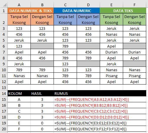 Cara Menghitung Banyak Angka Unik Dengan Excel