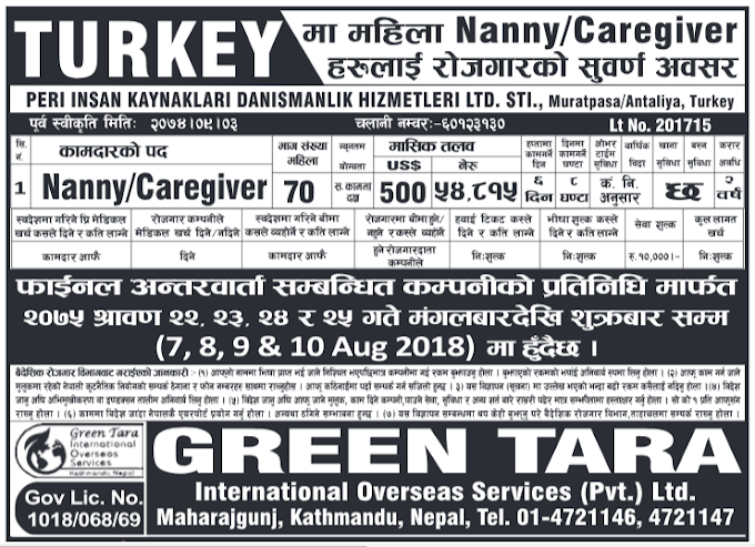 Jobs in Turkey for Nepali, Salary Rs 54,815