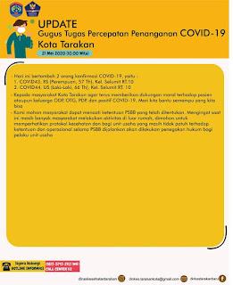 Press Release COVID-19 Tarakan 21 Mei 2020 - Kajian Islam Tarakan