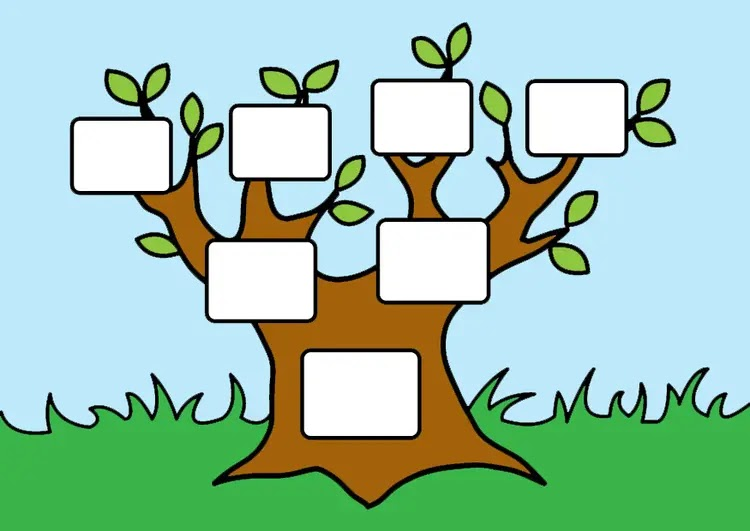 contoh gambar pohon keluarga